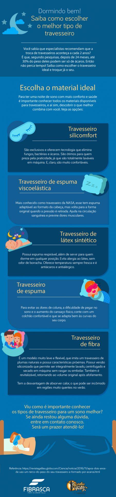 Infográfico como escolher o melhor travesseiro